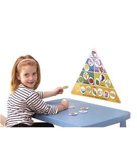 Piramide de alimentos sanos individual para clasificar-poster henbea - 112872